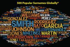 Популярные фамилии